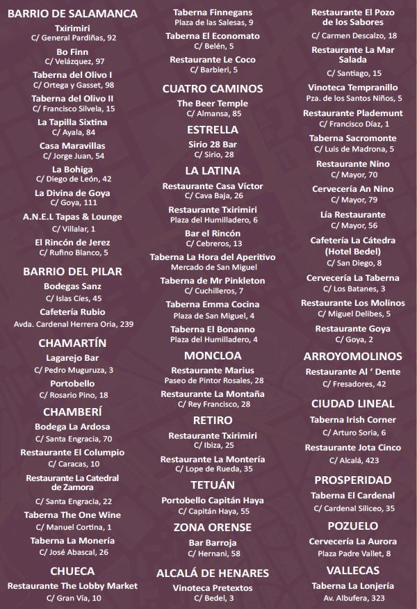 Listado de establecimientos de Madrid.