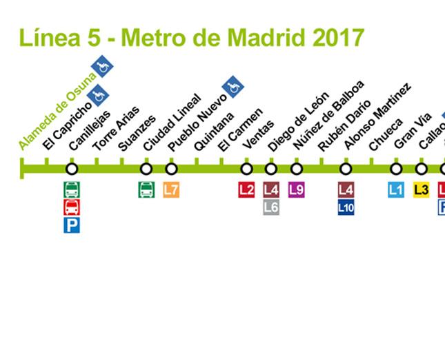 Cierra la Línea 5 de Metro. Alternativas