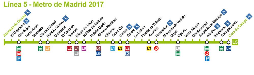 metro madrid linea 5 - Cierra la Línea 5 de Metro. Alternativas