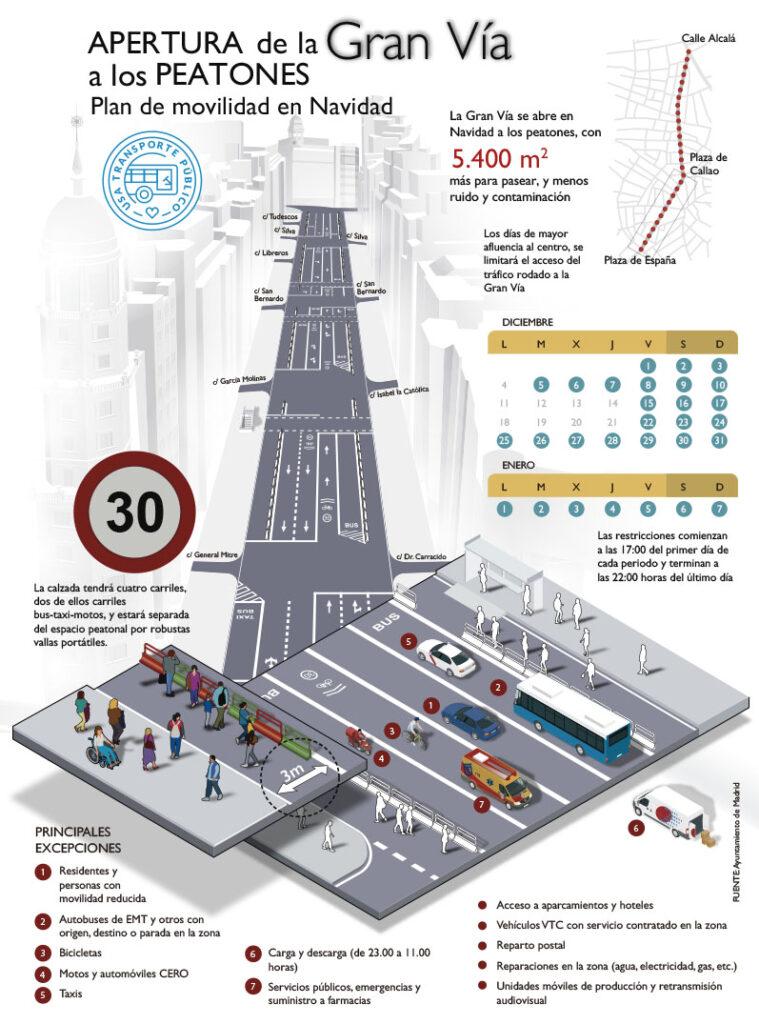 Navidad carriles granvia s b 759x1024 - Información completa del dispositivo de Movilidad Navidades en Madrid