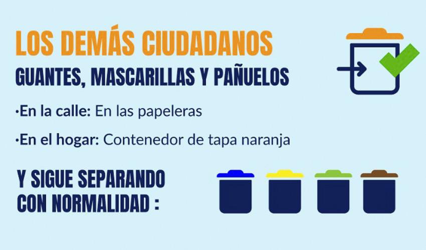 Reciclar: guantes, mascarillas y pañuelos al contenedor naranja
