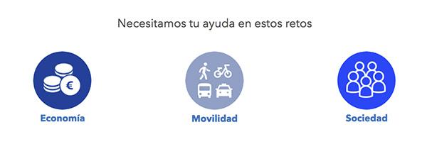 reactiva Madrid 02 - #ReactivaMadrid: El Ayuntamiento busca ideas para paliar los efectos del coronavirus
