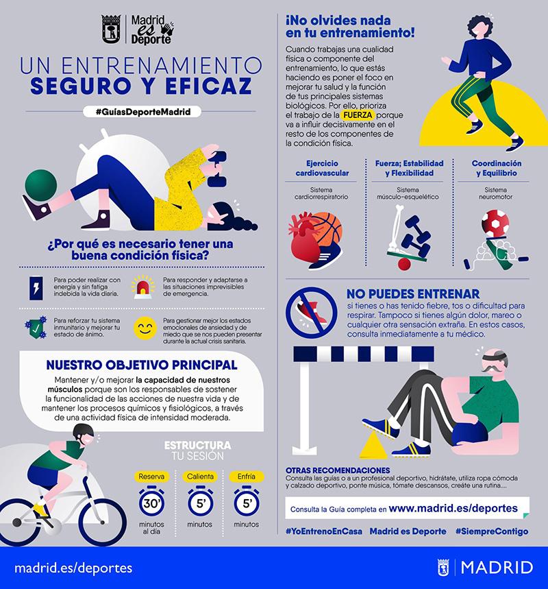 entrenamiento seguro - Guía para una vuelta segura al entrenamiento
