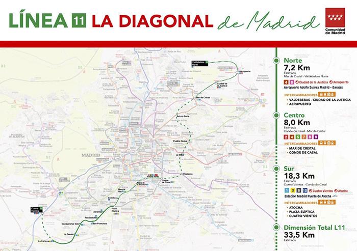 linea11 Metro Madrid - Así será la nueva Linea 11 del Metro de Madrid