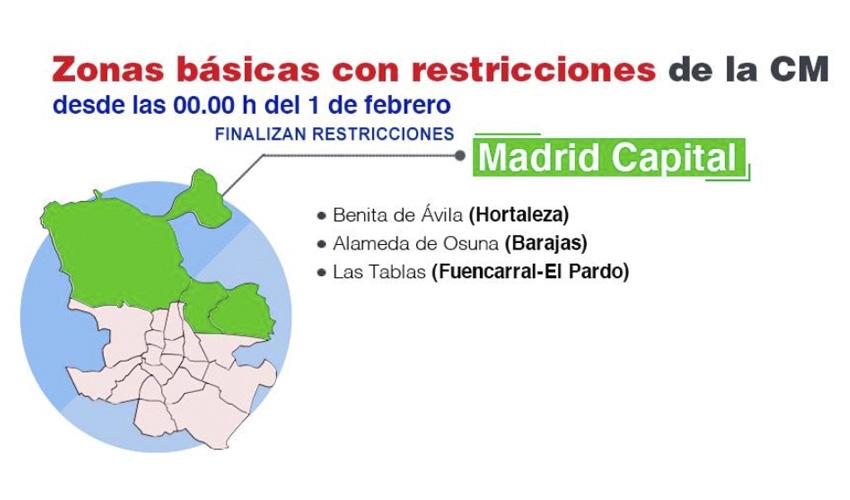 Madrid confina 19 nuevas zonas y 5 municipios