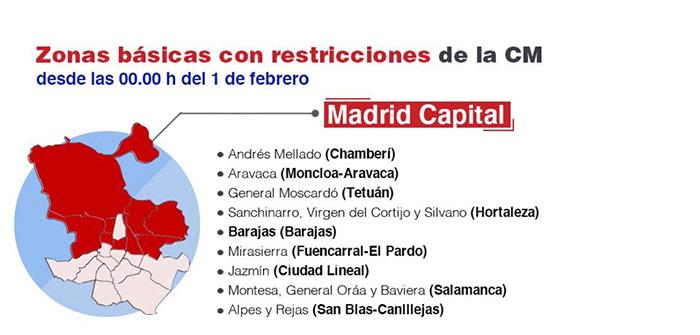 restricciones COVID Madrid - Madrid confina 19 nuevas zonas y 5 municipios