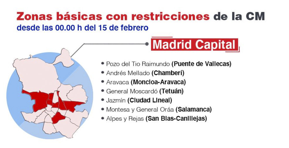 Restricciones COVID en Madrid a partir del 15 de febrero