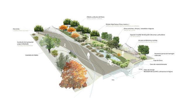 EFECTO MARIPOSA 01 JPG - Estos son los cinco proyectos que harán realidad el Bosque Metropolitano